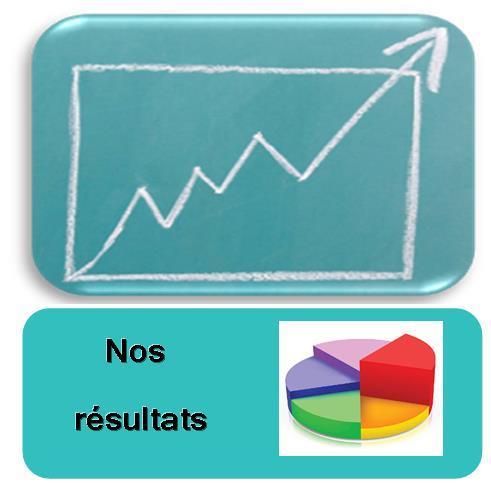 Bouton nos resultats site
