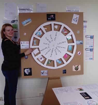 Elodie nous presente la roue sur les dechets et leur annee de vie dans la nature